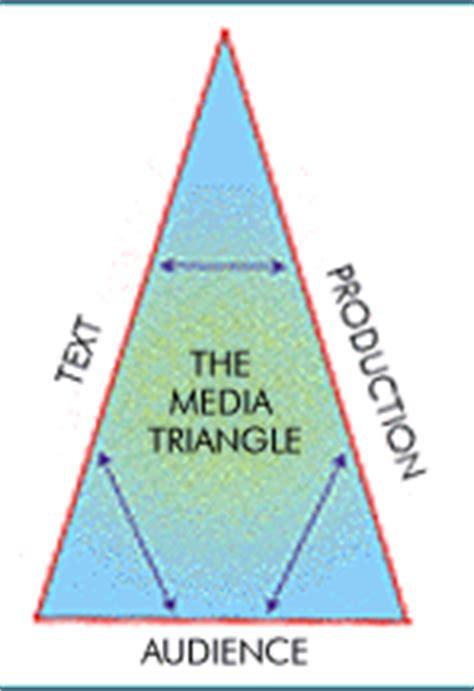 How to write a verbal visual essay - bestinsurancereviewsorg